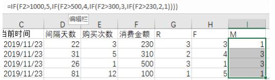 从历史数据中汇总,求得该用户的交易总额,根据金额大小付宇对应的M值