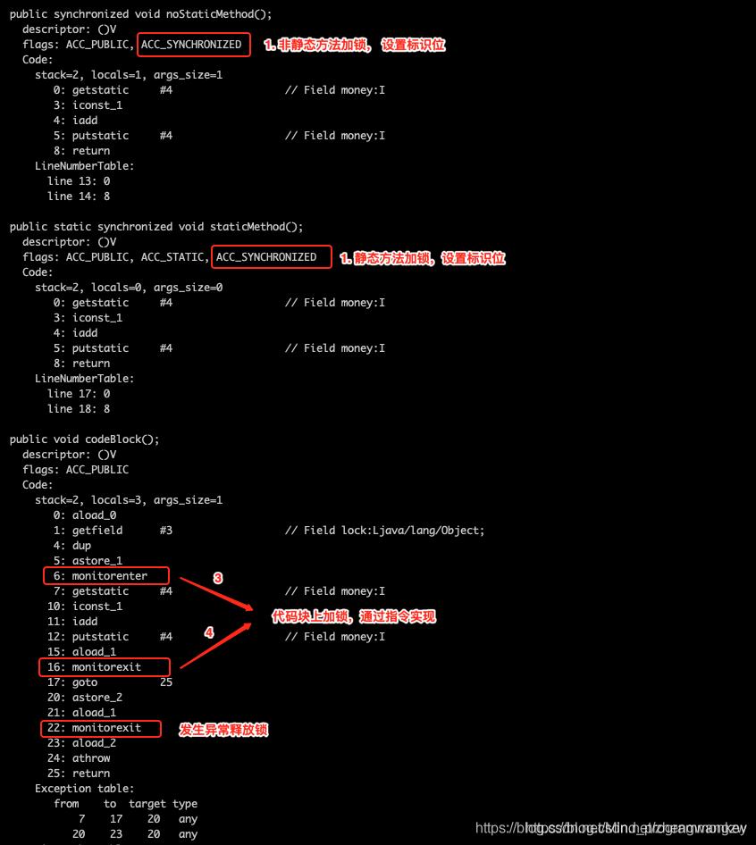 [外链图片转存失败,源站可能有防盗链机制,建议将图片保存下来直接上传(img-KDOmUtp3-1608211820962)(D:\software\typora\workplace\imgs_cas\22.jpg)]