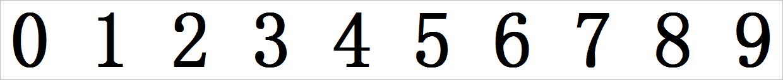 ▲ 数字字体和尺寸