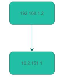 [外链图片转存失败,源站可能有防盗链机制,建议将图片保存下来直接上传(img-OETL0Aaa-1608287514803)(D:\金金金\如何做好与第三方系统对接.assets\image-20201218152704948.png)]