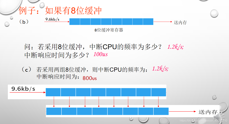 [外链图片转存失败,源站可能有防盗链机制,建议将图片保存下来直接上传(img-XR9BoMsD-1608347471475)(D:\笔记图片集\1605511751234.png)]