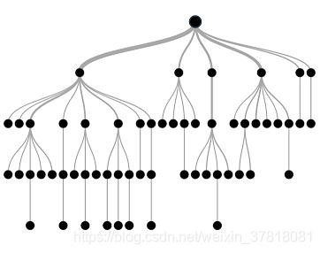 游戏的树模型
