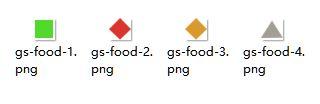 几种类别的食物