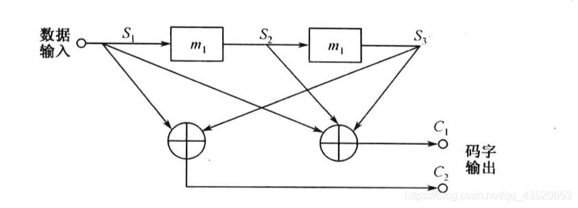 (2,1,2)卷积码的编码器