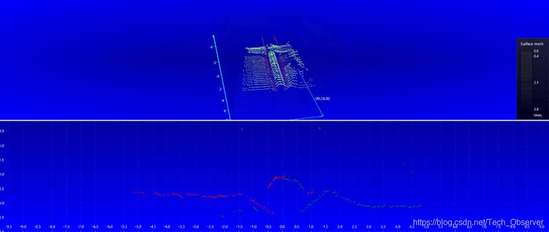 VisualDataLogger-3D 海底剖面
