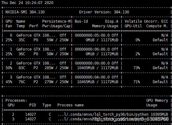 GPU使用情况示例图