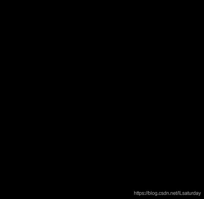 A、B为已知控制点,1,2,3,4为加密点