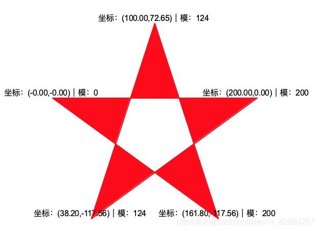 红色五角星