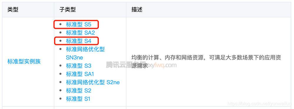 腾讯云服务器标准型S5和S4实例区别
