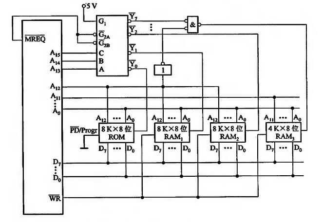 CPU与存储芯片的连接图