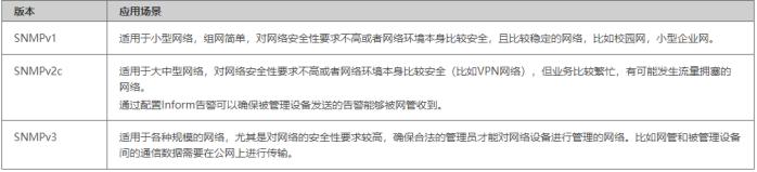 图3 SNMP版本应用场景特性