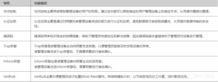 SNMP主要功能特性
