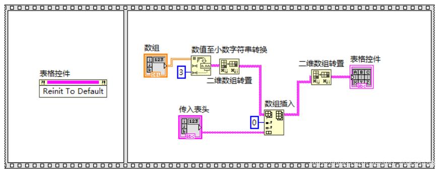 labview表格控件使用