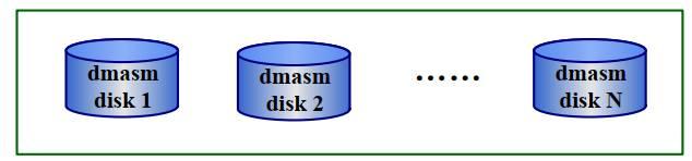 [外链图片转存失败,源站可能有防盗链机制,建议将图片保存下来直接上传(img-5N4qoGNo-1609406467915)(../asset/start/DMASM.jpg)]