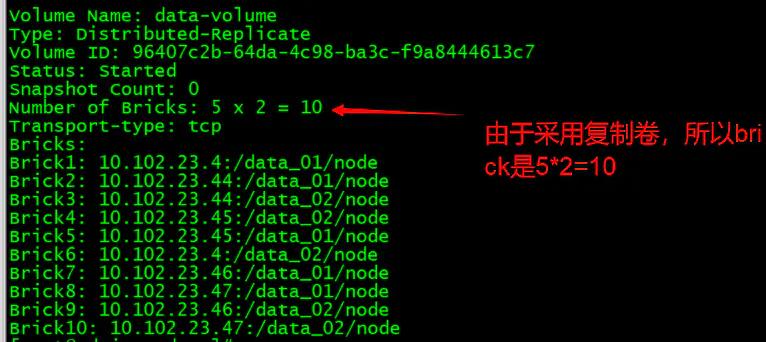 分布式存储之GlusterFS插图(8)