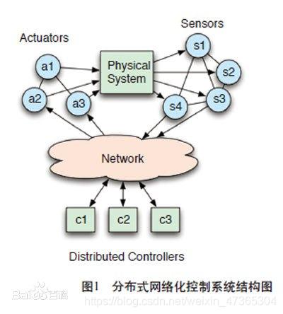 一种常见的分布式网络架构
