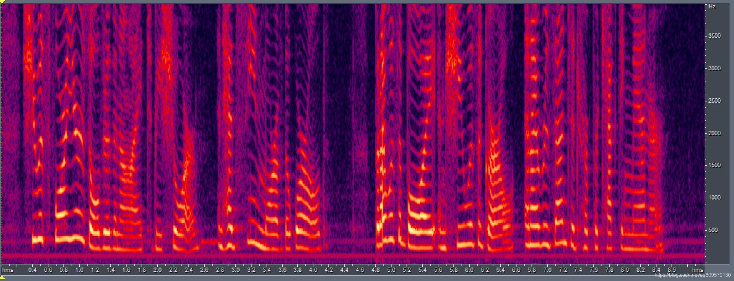 采样频率为8kHz的音频