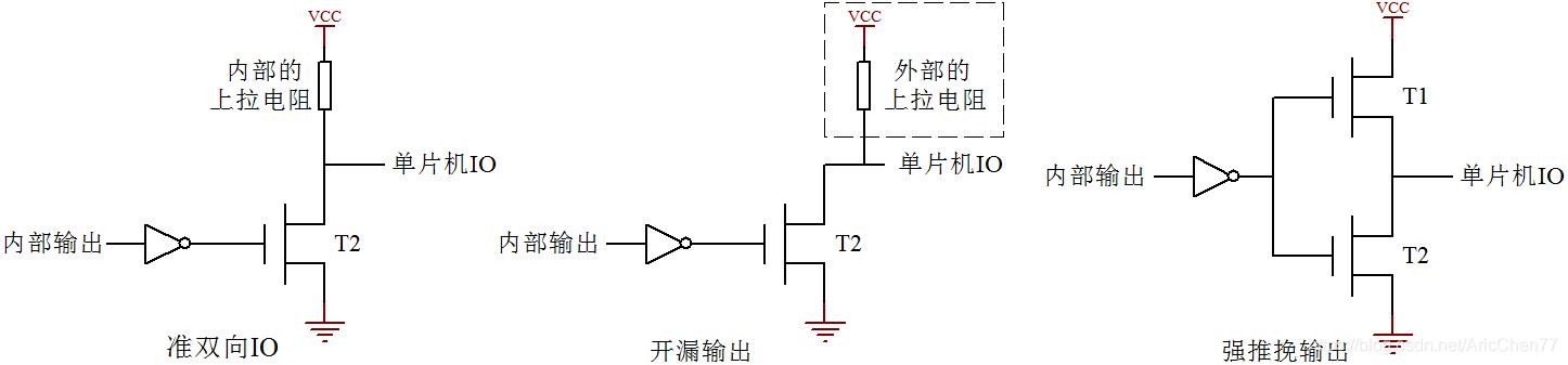 这张图可以帮助更好的理解上下拉电阻和推挽结构、开漏输出