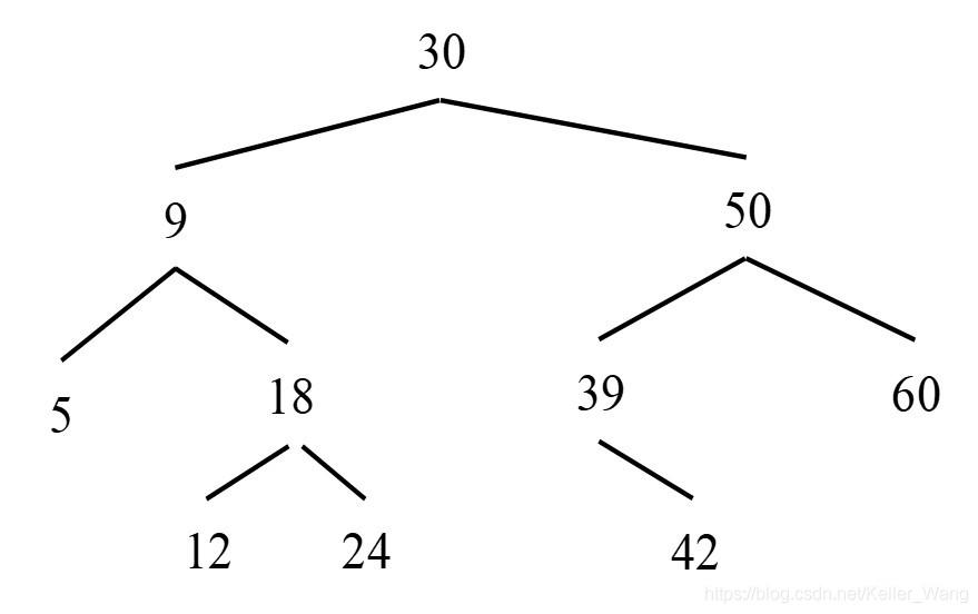 例9-2结果图