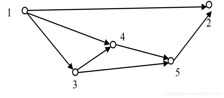 例12-1题图