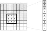 将一个像素附近窗口转换为一个向量
