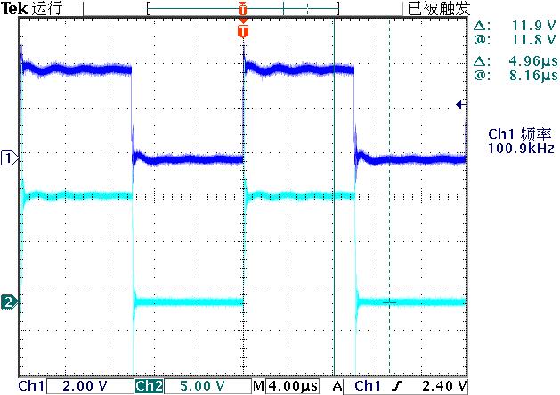 ▲ 输入信号幅值 4V