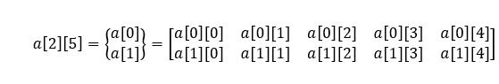 二维数组的划分