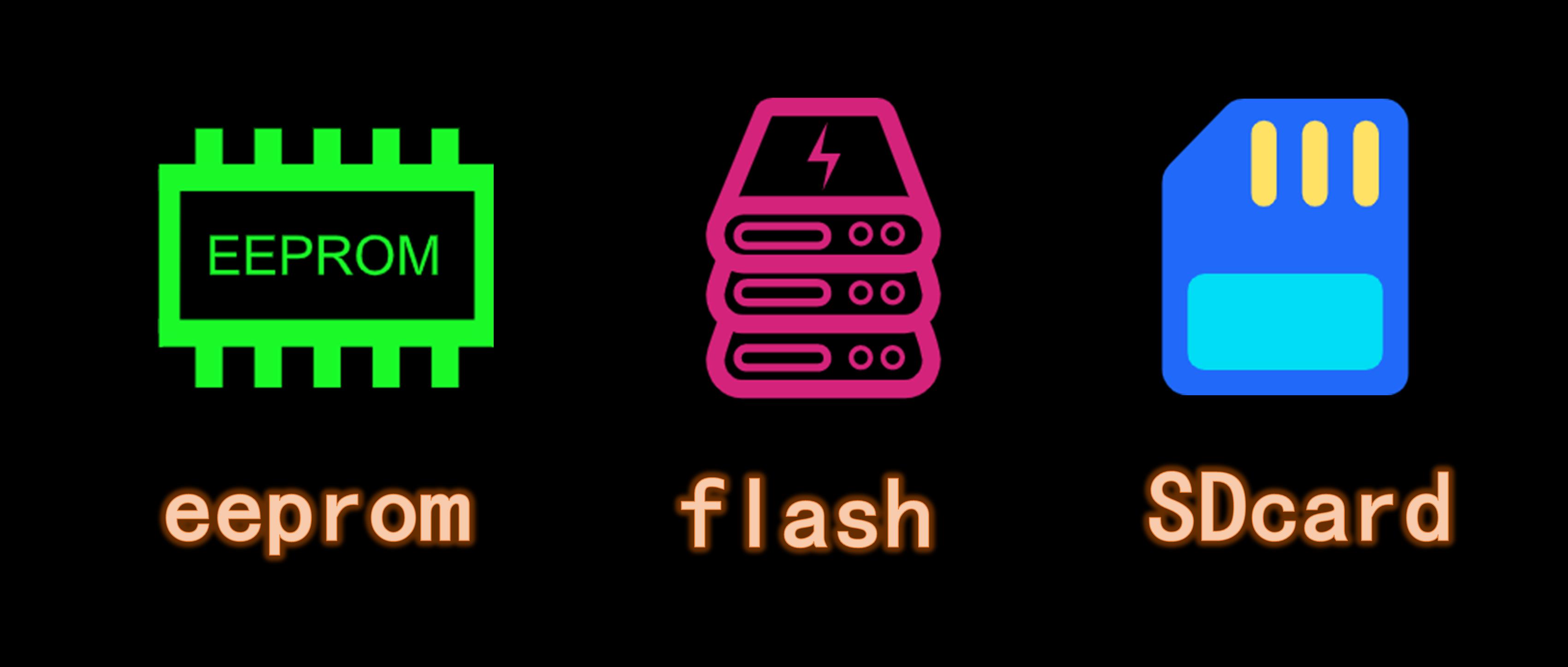 你必须知道的单片机存储器的那些事!