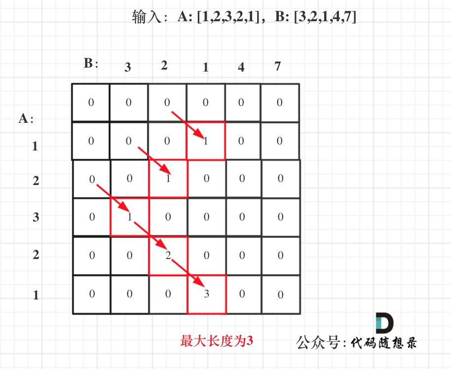 718.最长重复子数组