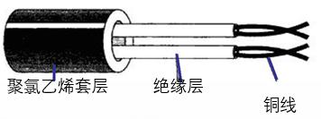 image-20210102161849473