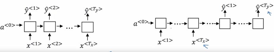 这个图来自于吴恩达的深度学习视频