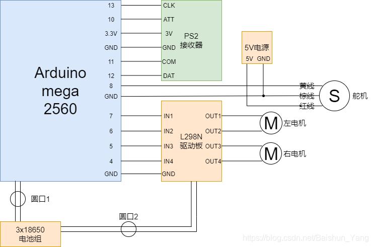硬件连线图