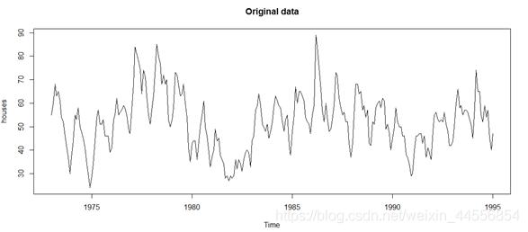 图1 原始数据时间序列