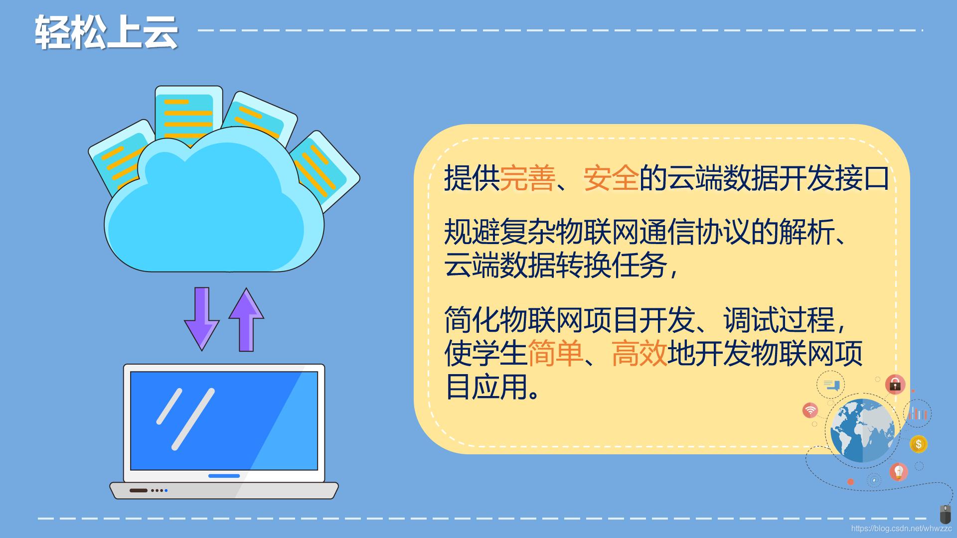 物联网融合云平台