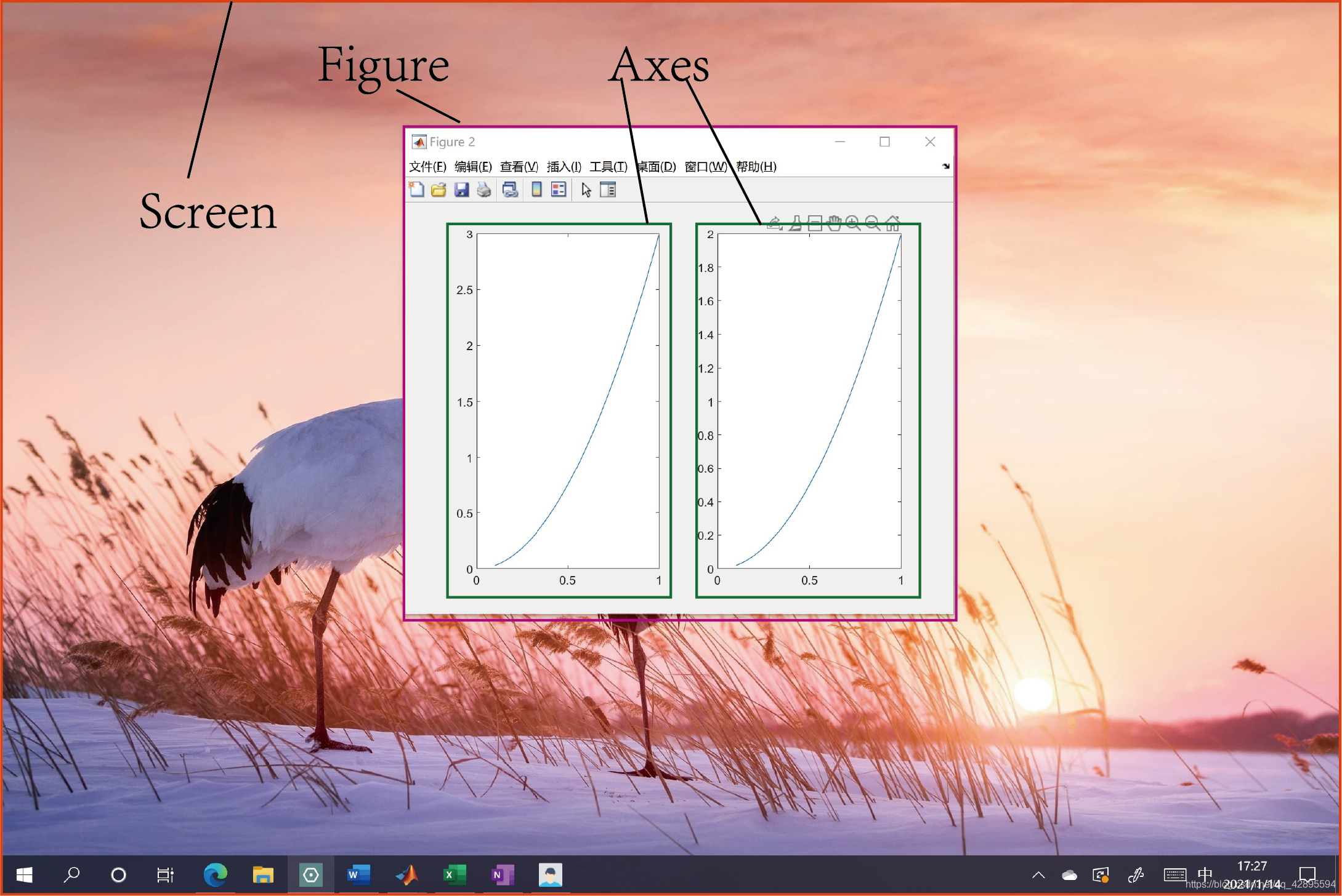 Screen,Figure, Axes示意