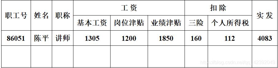 一个工资表(表中有表)实例