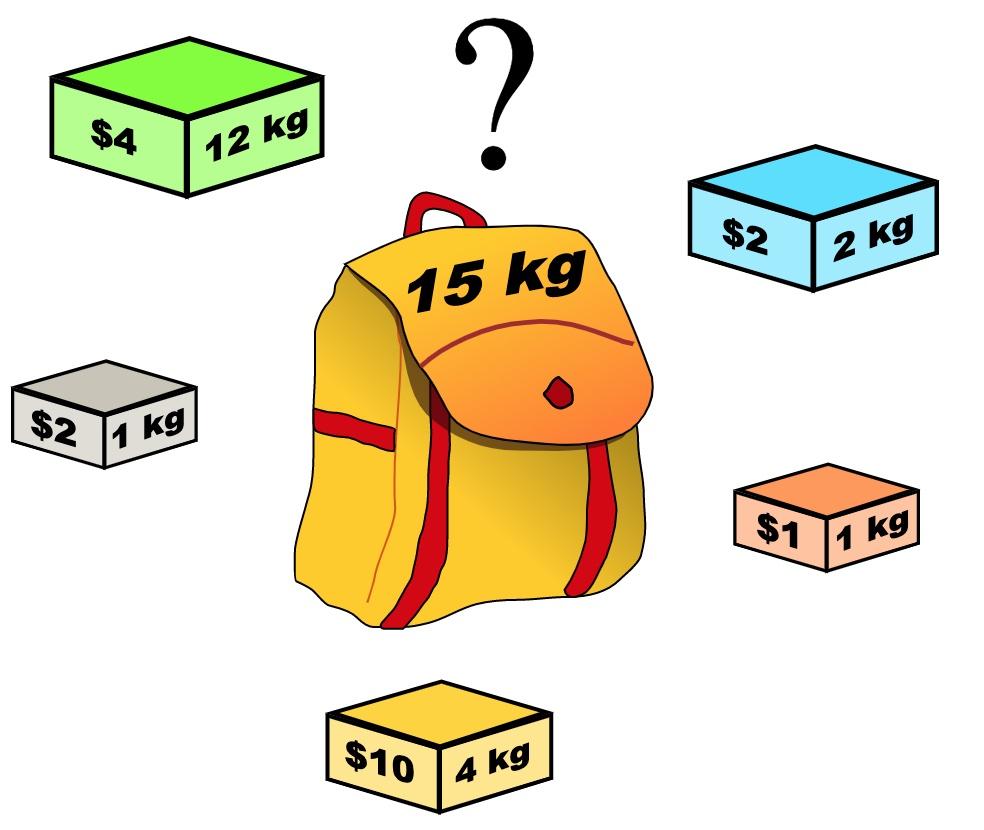 动态规划-背包问题