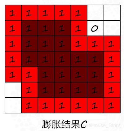 未标记位置像素值均为0