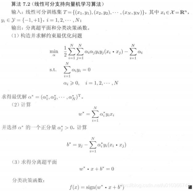 线性可分SVM算法-对偶算法