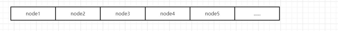 hashMap存放数据的形式