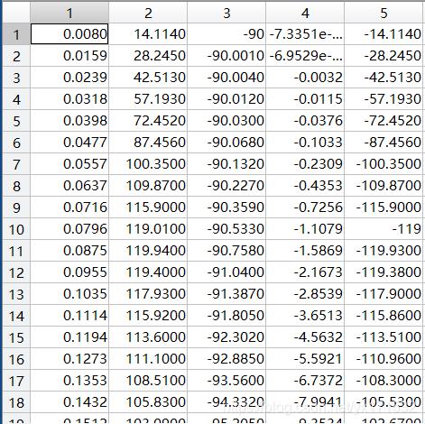 data数据图