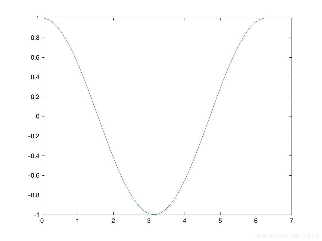 ![figure5]