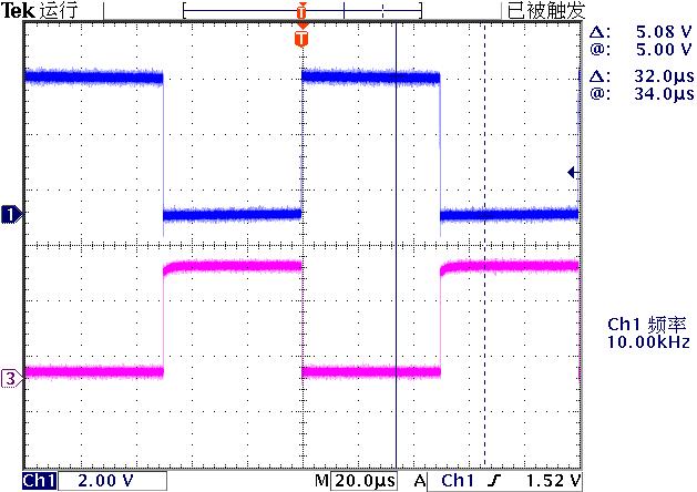 ▲ 输入信号(蓝色)与LGATE(粉色)信号