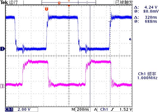 ▲ 输入频率为1MHz时,LGATE波形