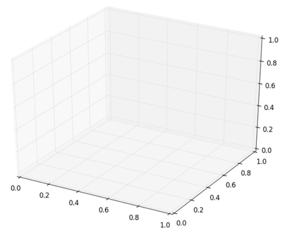 2021012421120632 - Matplotlib 3D 数据