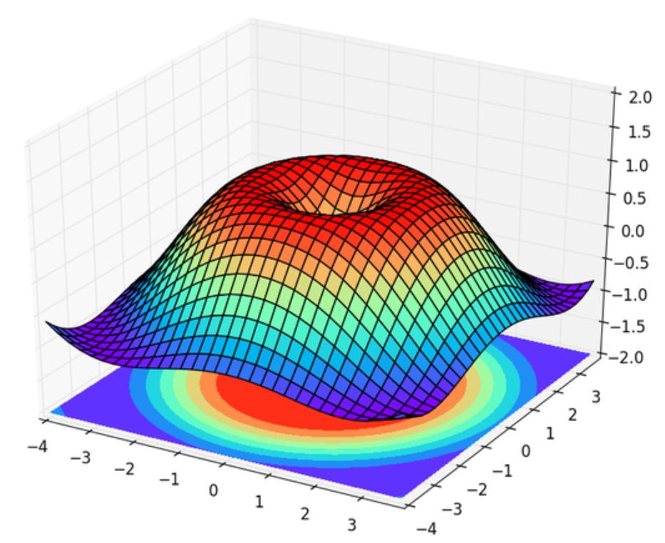 20210124211221867 - Matplotlib 3D 数据