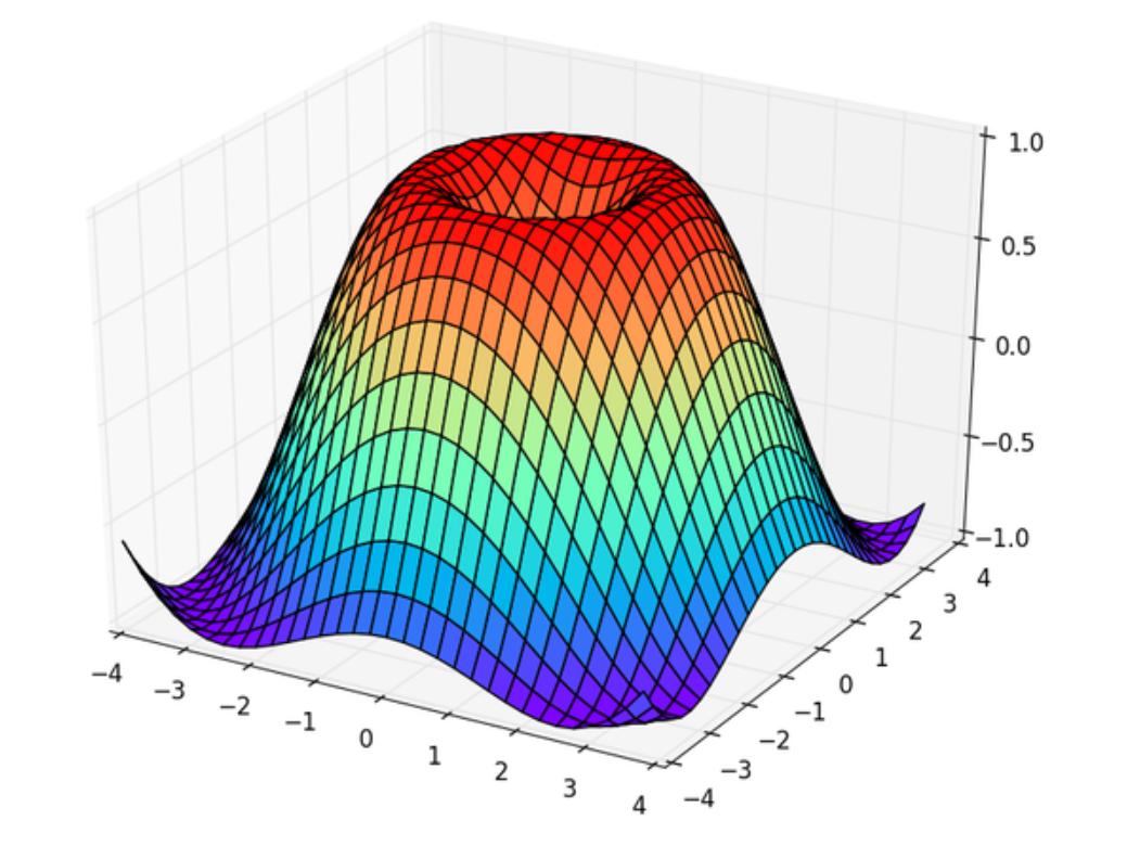 20210124211243841 - Matplotlib 3D 数据