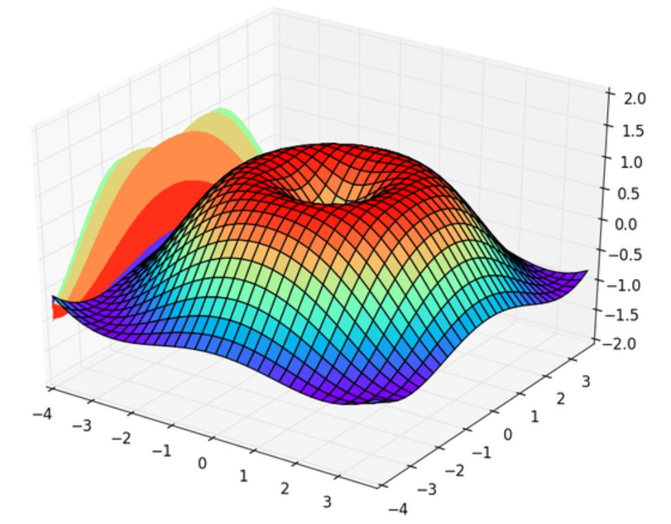 20210124211309391 - Matplotlib 3D 数据