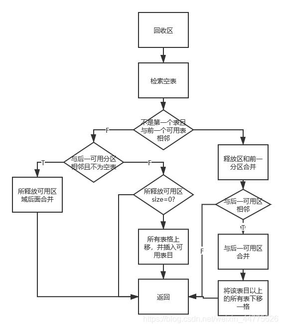 [外链图片转存失败,源站可能有防盗链机制,建议将图片保存下来直接上传(img-pYMS2nUC-1611652517305)(file:///C:/Users/www24/AppData/Local/Temp/msohtmlclip1/01/clip_image002.gif)]