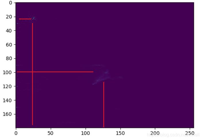 Python OpenCV 图像2D直方图,取经之旅第 25 天